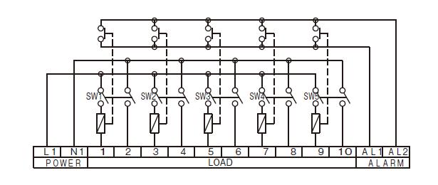 FTBMP・SMP-5・10NSWのイメージ画像